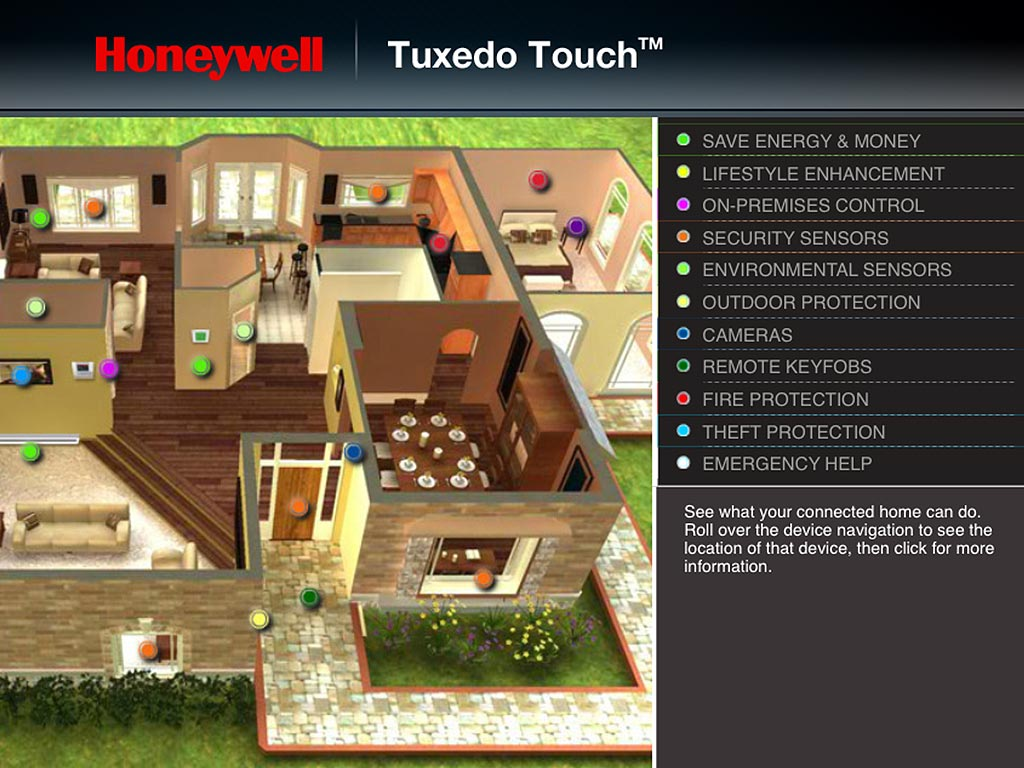 Tuxedo Touch Home Surveillance Installation Package